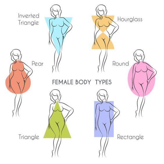 formele corpului femeii
